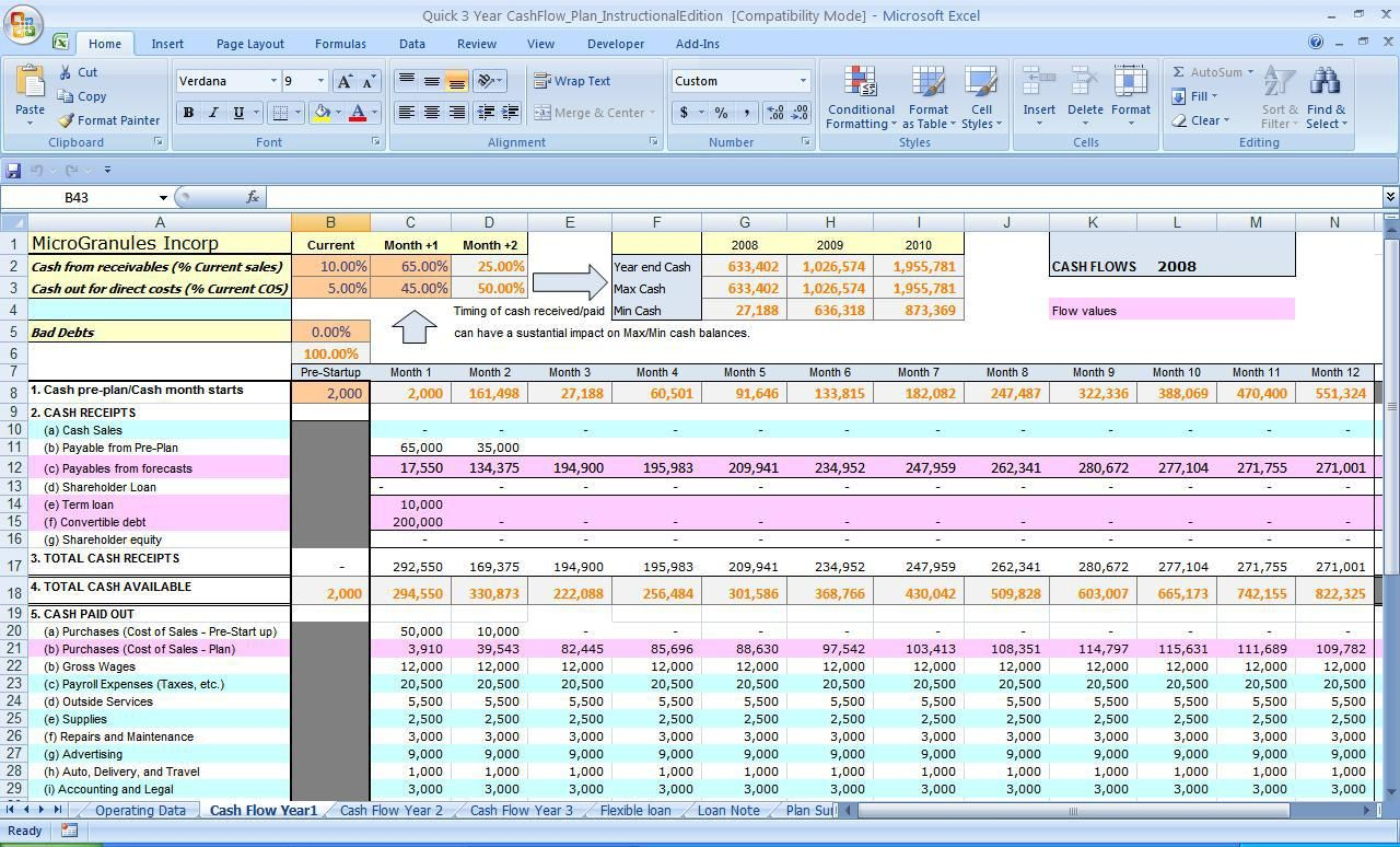 Personal Cash Flow Statement Will Write Your Essaysfor Money Get
