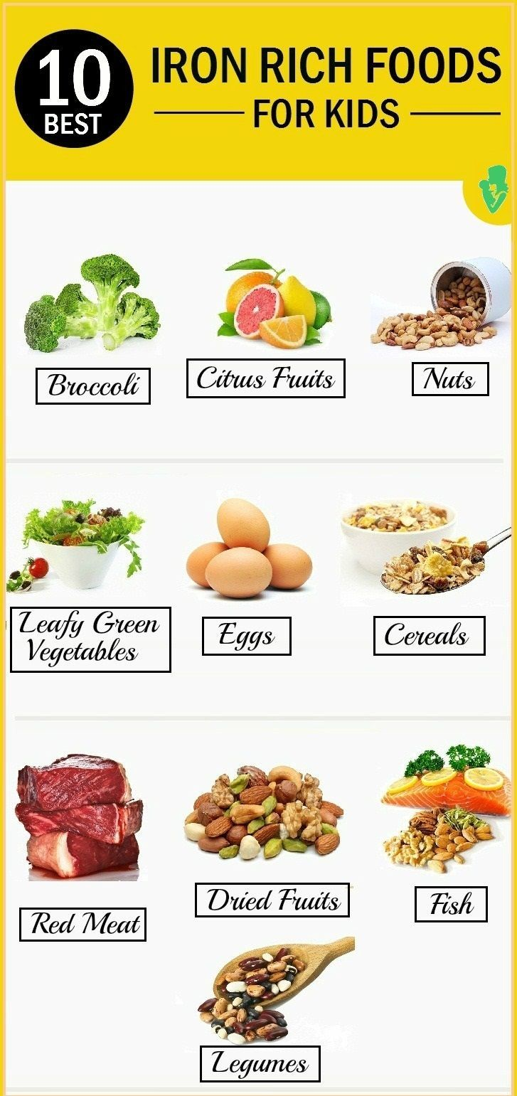 Top 10 iron rich foods for kids toddler lunches pinterest top 10 iron rich foods for kids forumfinder Choice Image