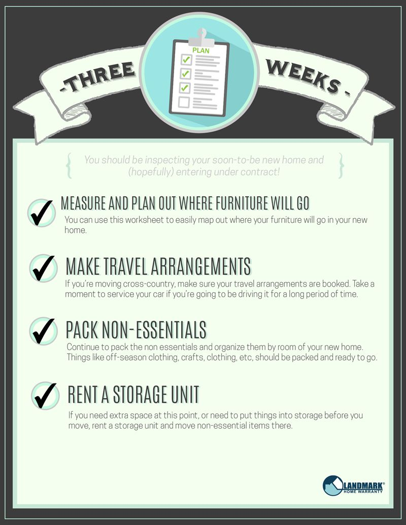 Learn What To Pack Three Weeks Before Moving Download The