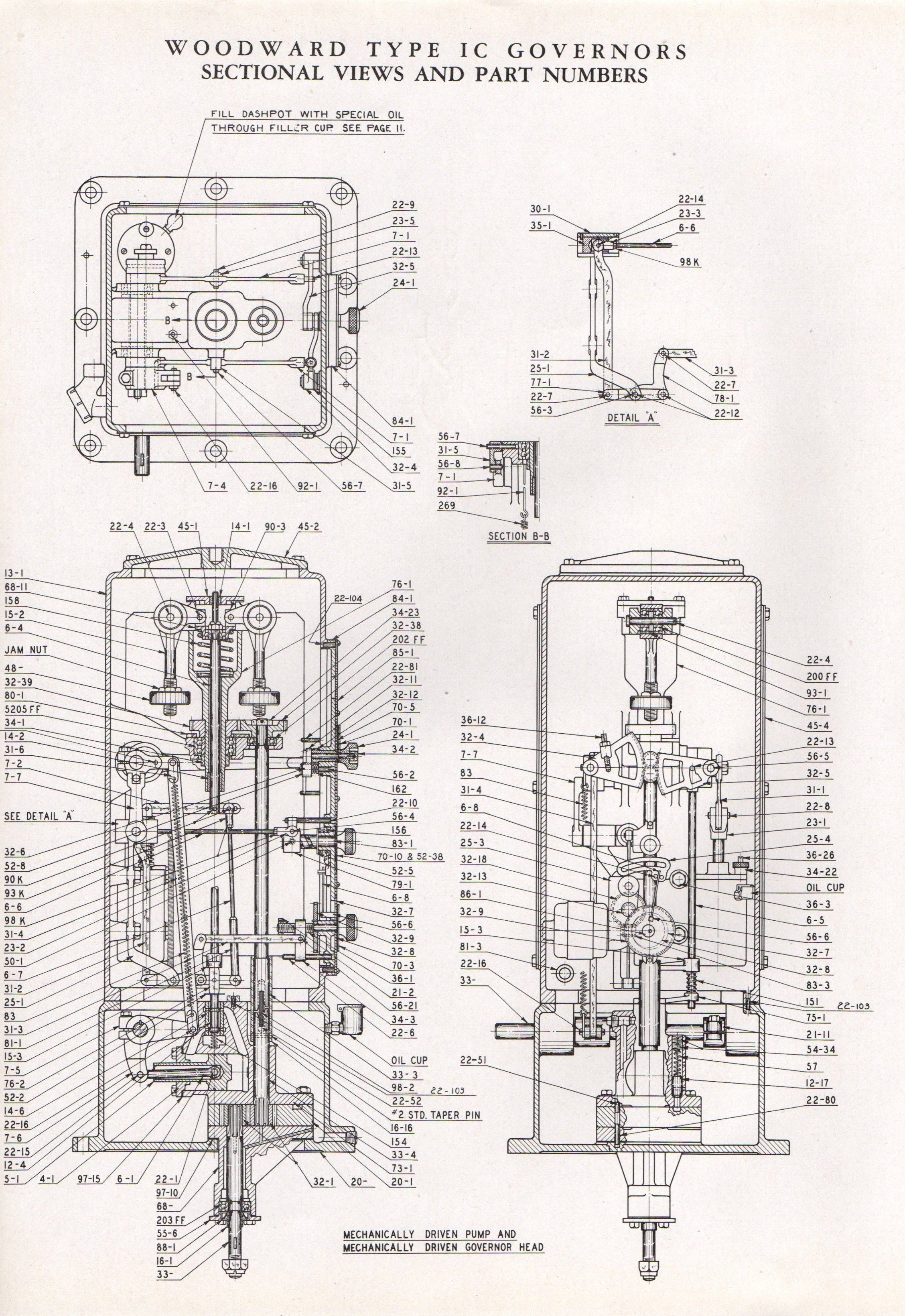 The Woodward Governor Company S Type Icsel Engine