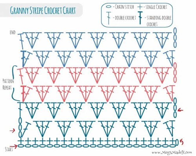 Crochet Granny Stripe Stitch Diagram Free Pattern and Instruction ...