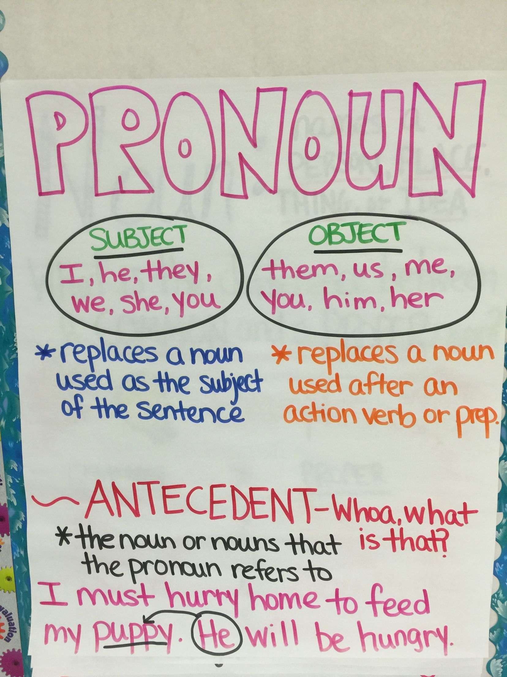Pronouns Anchor Chart