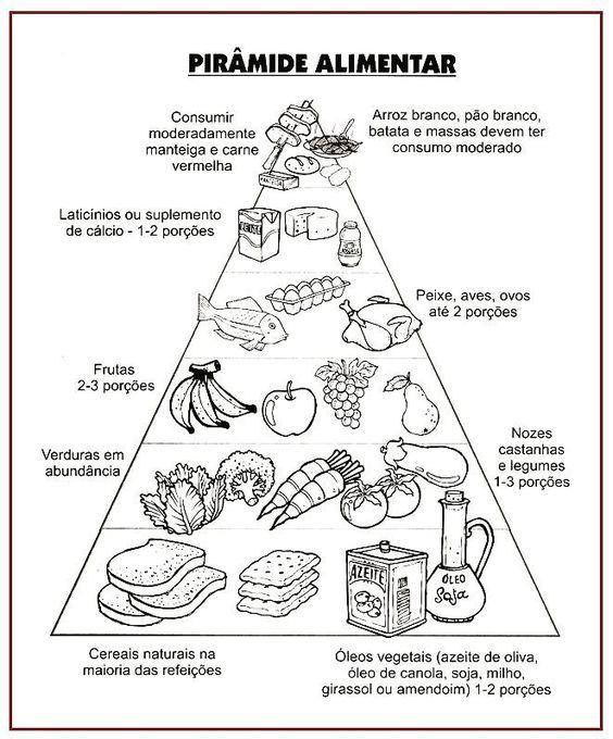 Piramide Alimentar Com Imagens Piramide Alimentar Atividades