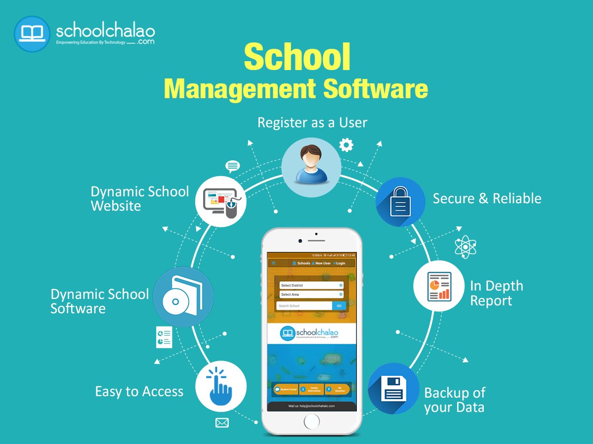 school management software developed by schoolchalao is a feature rh pinterest com