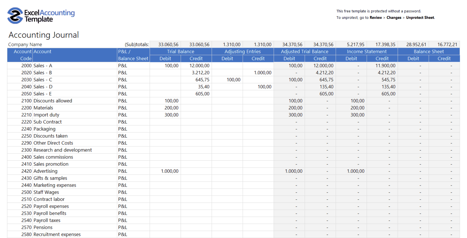 Free Accounting Templates In Excel Download For Your Business With Ar Report Template Spreadsheet Template Balance Sheet Template Small Business Bookkeeping