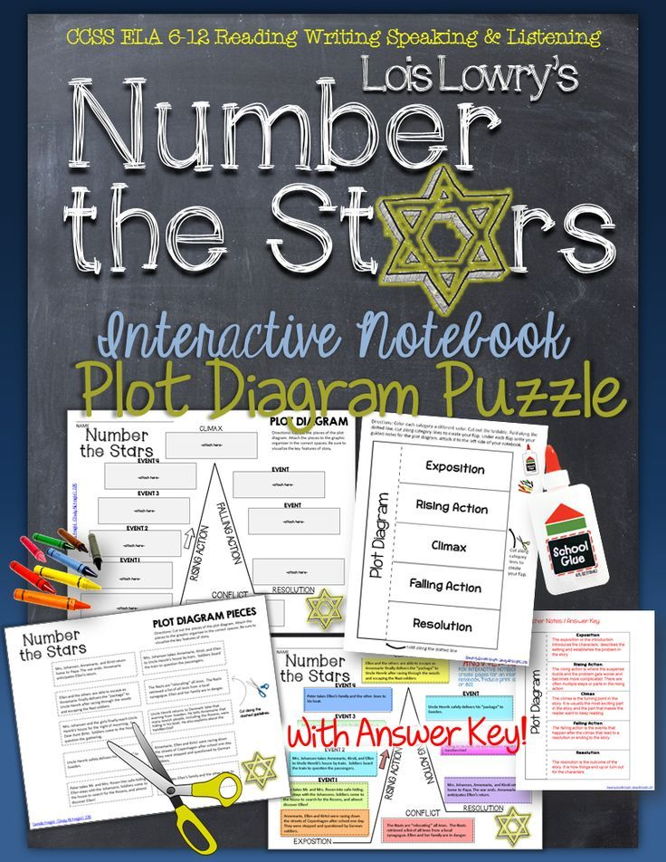 Number the stars lois lowry plot diagram story map plot