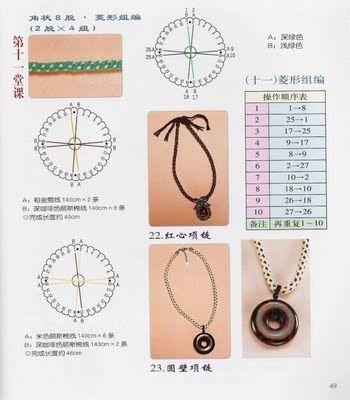 Disco kumihimo (tecnica Japonesa para hacer cordones)