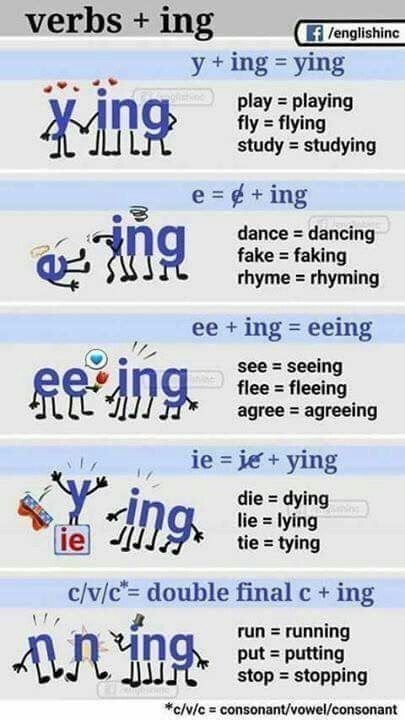 9 Non Lus Sboels7 Yahoo Fr Yahoo Mail Teaching English Grammar Learn English Words English Language Learning