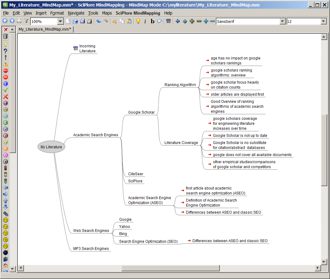 Literature Map Giving Structure To Your Mind Map And Literature And Hence To The Phd Mindmap Wissenswertes Wissen
