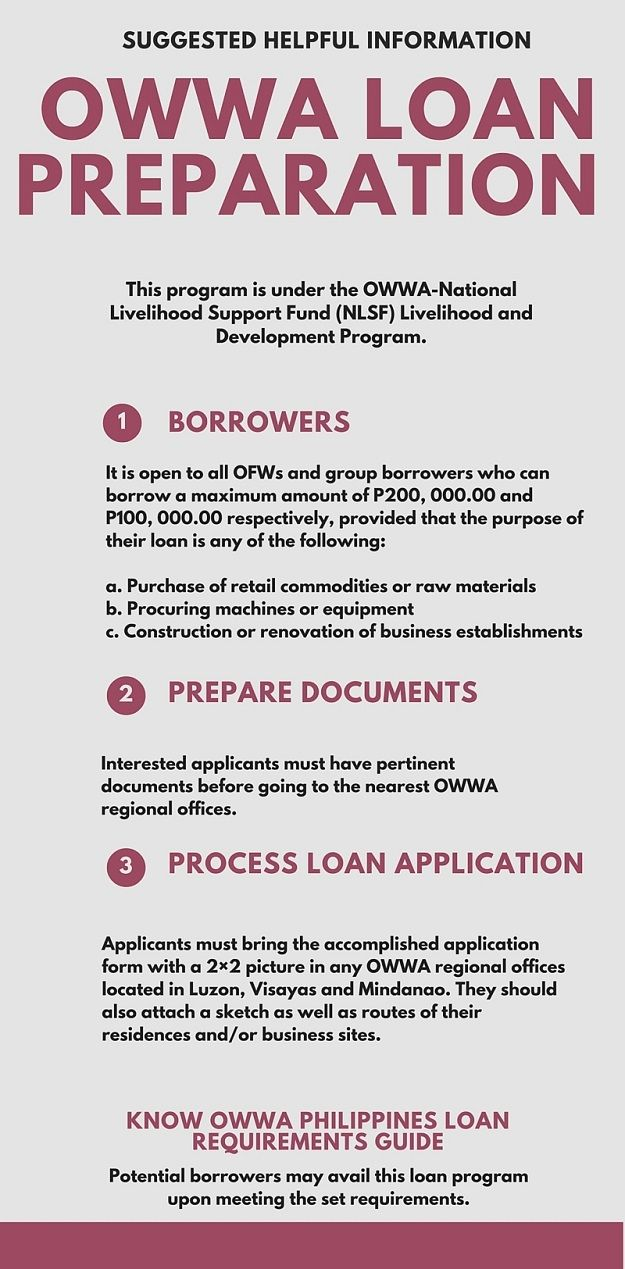 What is owwa in philippines