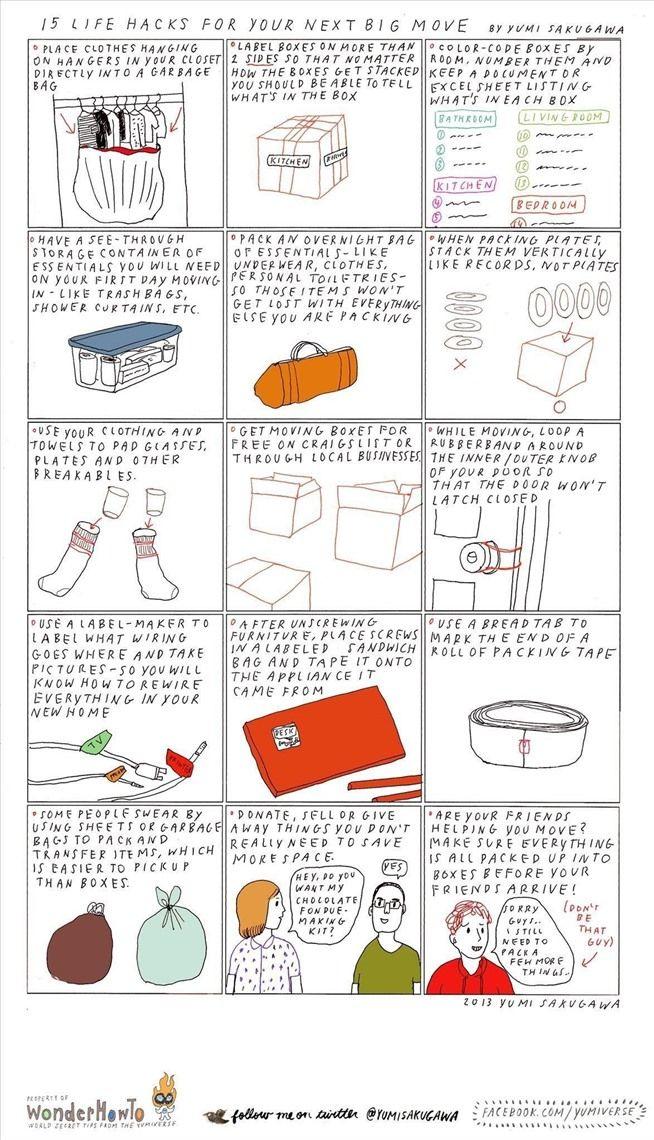 Bedroom colors for men - Life Hacks List On Pinterest Funny Life Hacks Keyboard
