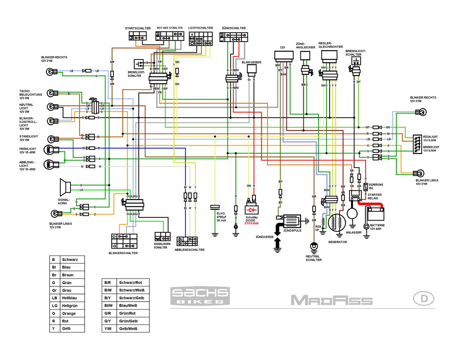Wiring Diagram For Gsxr 600 - on