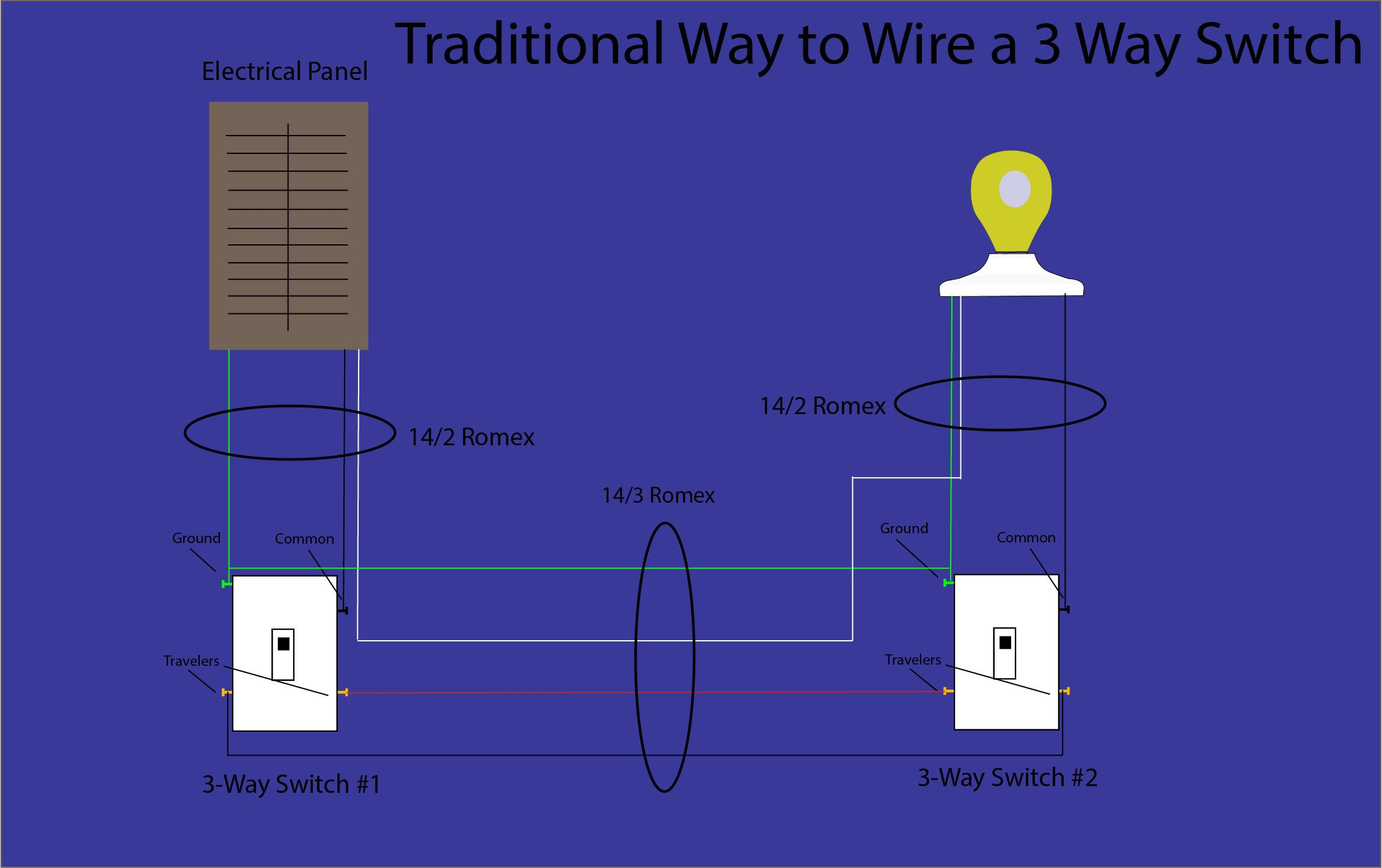 13 Good Wiring Diagram For 3 Way Switch Design