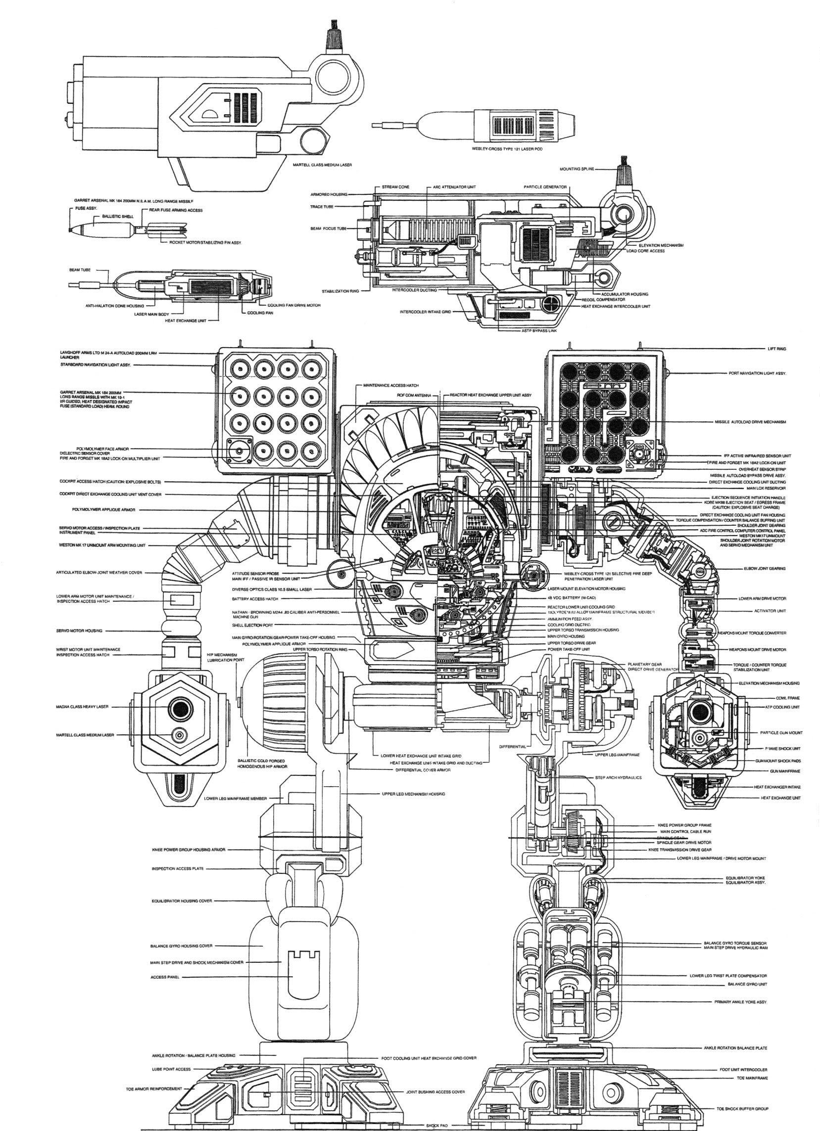 Related Image Mech Blueprints Giant Robots