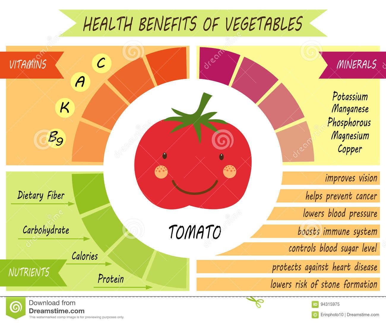 pinlambert johan on resume   vegetable benefits, health
