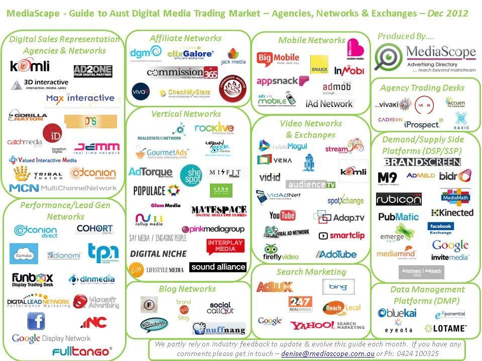 MediaScape - Guide to Aust Digital Media Trading Landscape - Dec 12