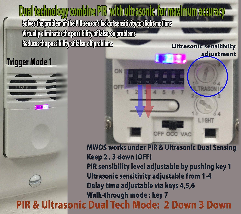 Enerlites MWOS Dual Tech PIR/Ultrasonic Occupancy/Vacancy Motion ...
