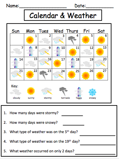 science unit on weather weather worksheet science social studies pinterest weather. Black Bedroom Furniture Sets. Home Design Ideas