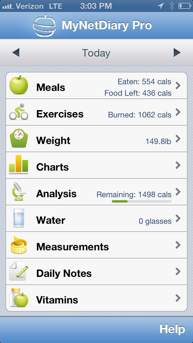 My fitness progress! Food journal app, Food tracker app