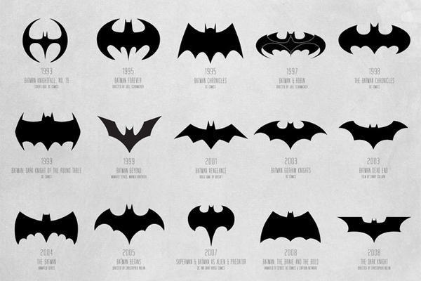 Evolution Of Batman Logos Batman Logo Batman Batman Symbol