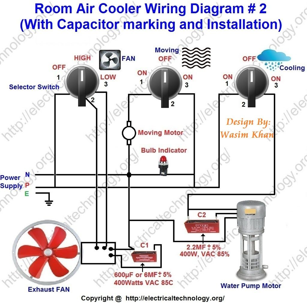 Room Air Cooler Wiring Diagram # 2. (With Capacitor marking and  Installation)