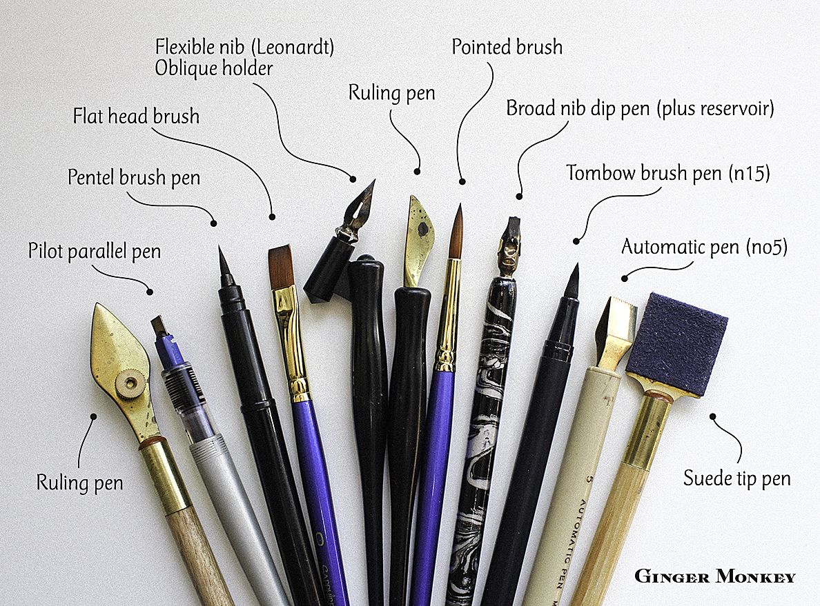 Moana Lua Wrote I Often Get Asked What Pens Use For Calligraphy And Hand Lettering Heres A Shot Of My Most Trusted Tools Favourites Are The Simple
