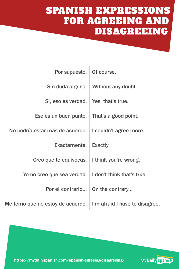 84 Spanish Expressions For Agreeing And Disagreeing Spanish Expressions Learning Spanish Vocabulary Spanish Language Learning