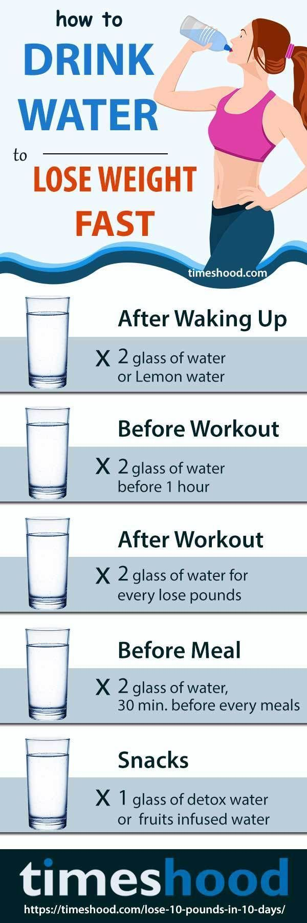 Quanta acqua dovresti bere per perdere peso velocemente? Dai un'occhiata a 1000 calorie – Pinterest Blog – Salute