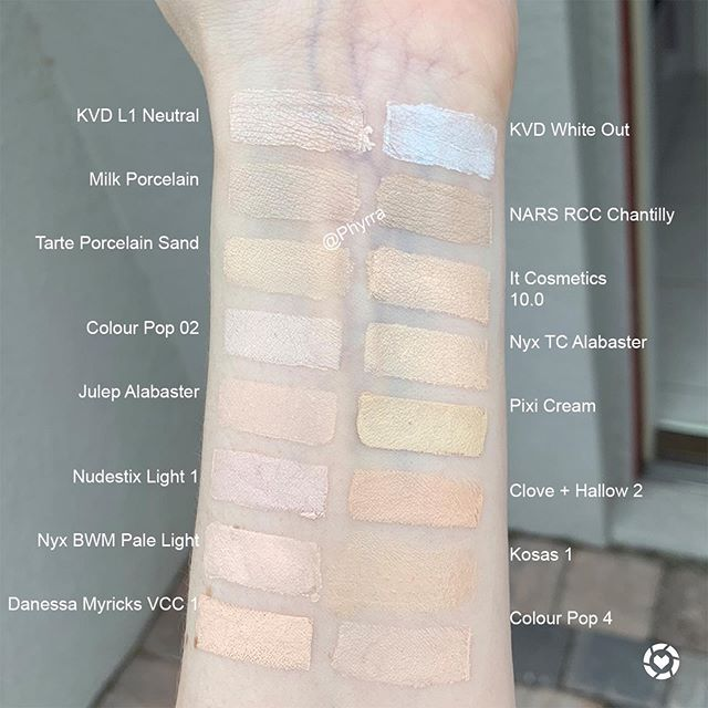 Pin by Susanford on Italian dragon Concealer, Colourpop