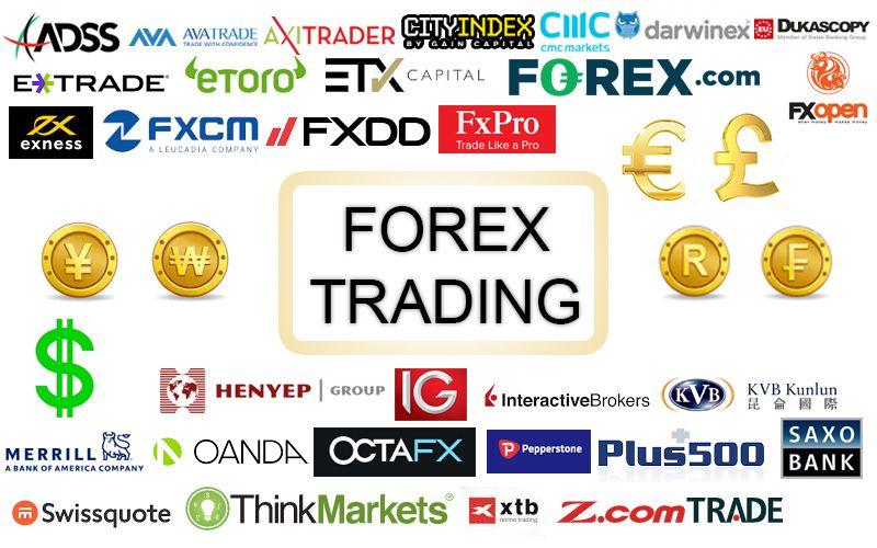 forex company)