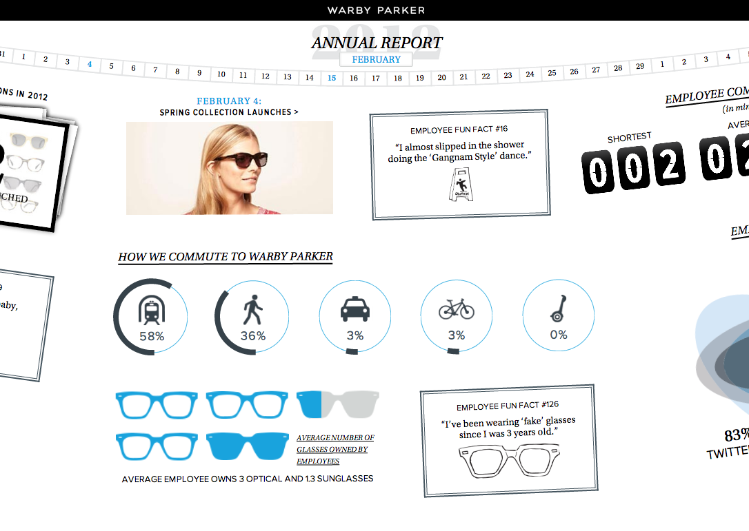 Annual Report From Warby Parker  Patterntap  Experience Design