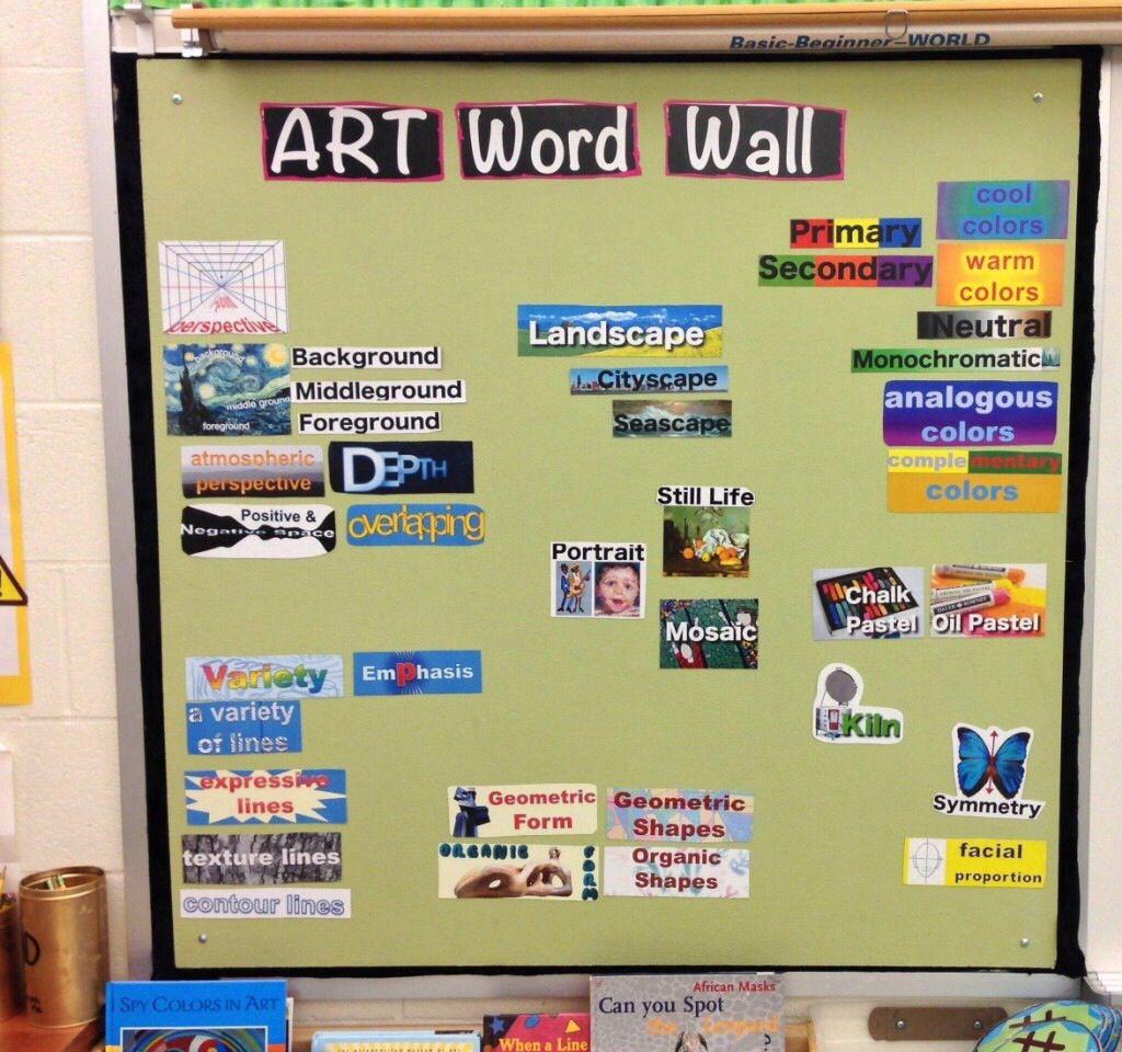 Art word walls | word wall | Pinterest | Teaching ideas
