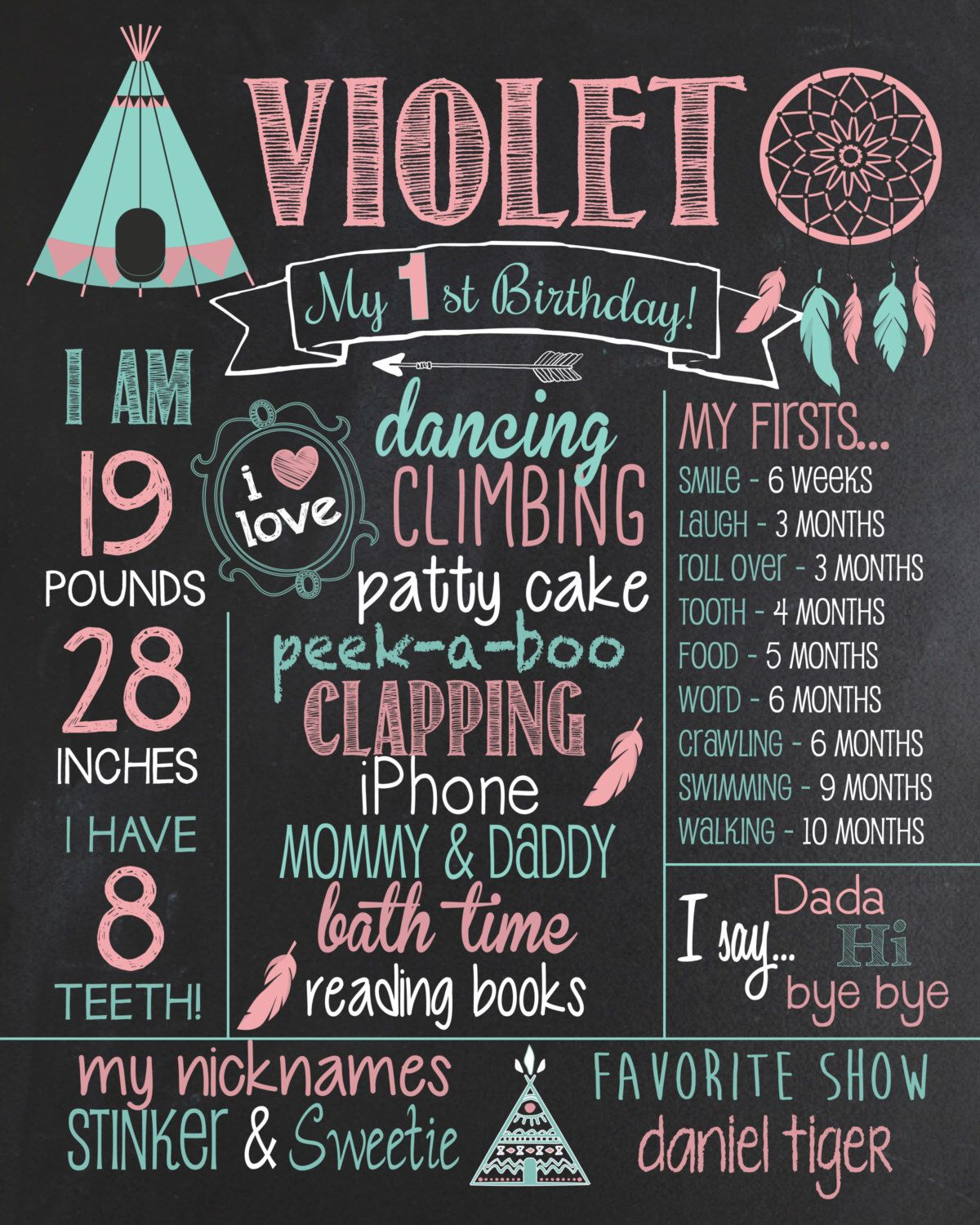 First birthday chalkboard teepee poster sign tribal 1st for First birthday board template