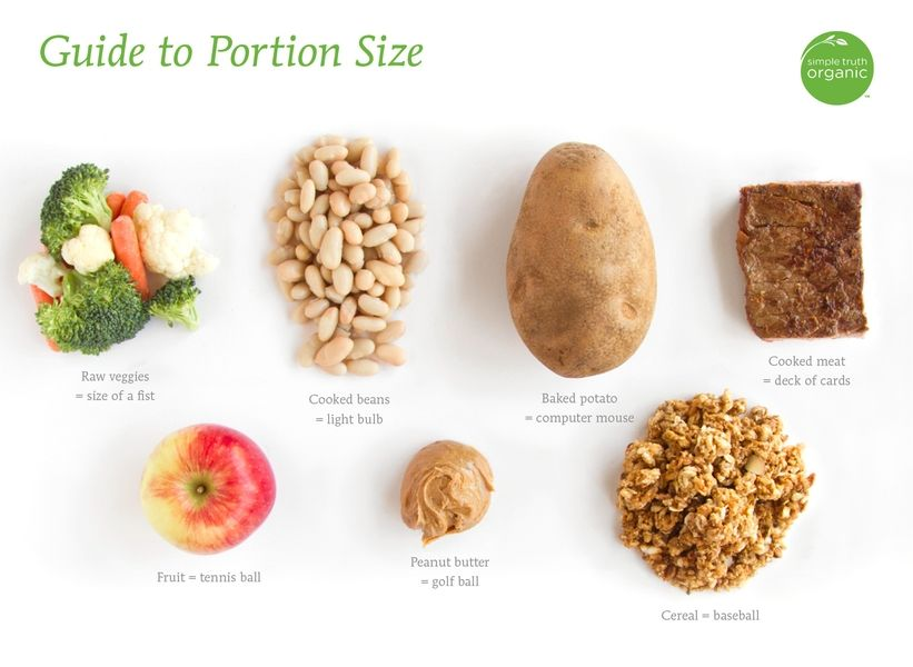 Proper serving size  Visual understanding  | snacks in 2019