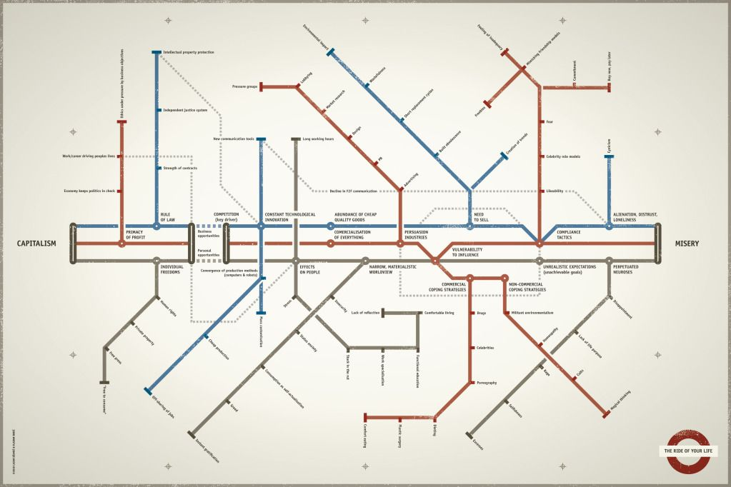 nice take on the underground map bitesize info graphics mood board