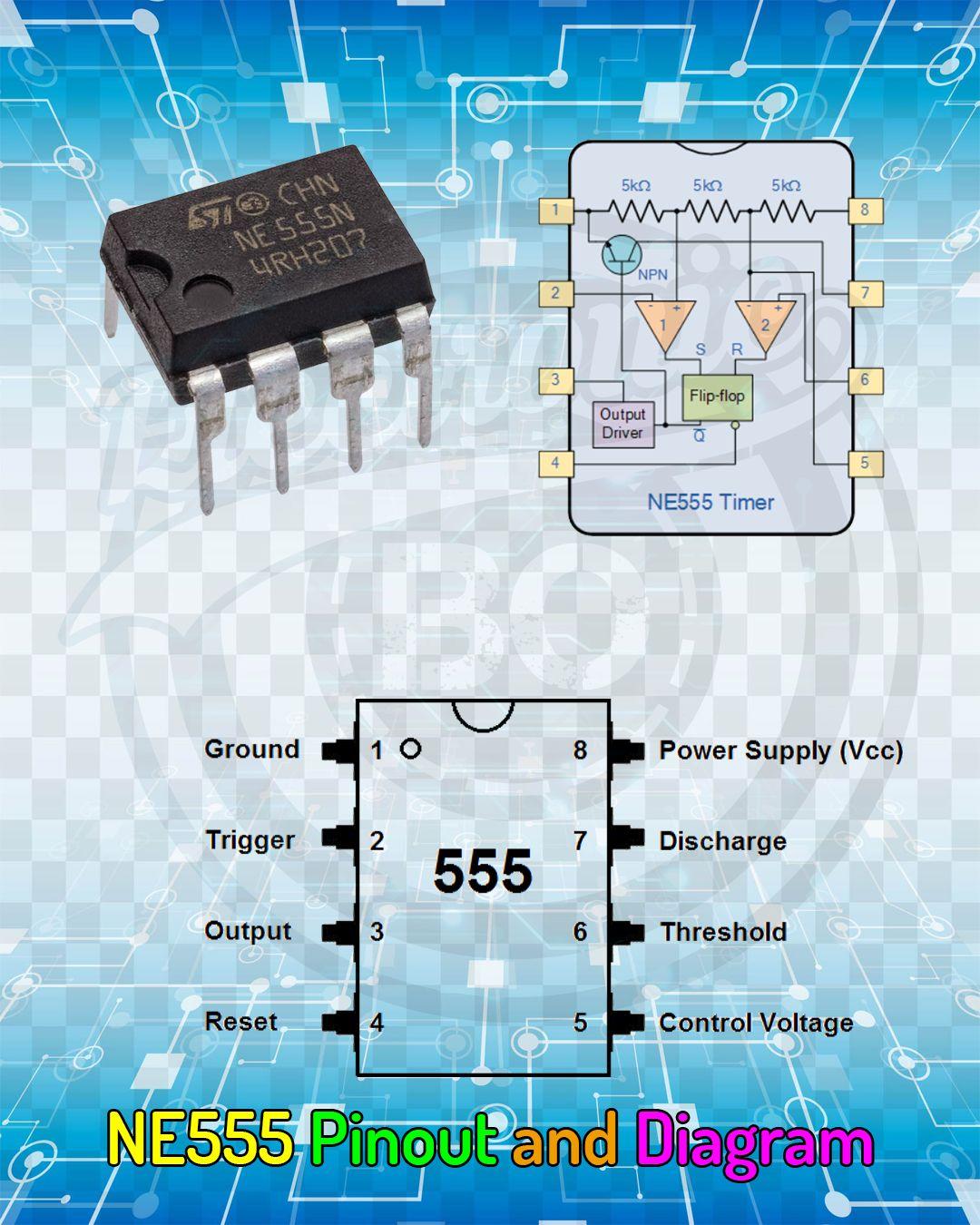 medium resolution of ne555 pinout and diagram