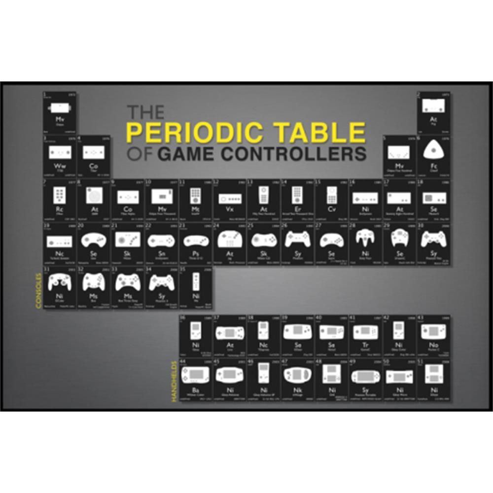 Periodic table of game controllers video game poster print periodic table of game controllers video game poster print university at buffalo dorm room decor gamestrikefo Images