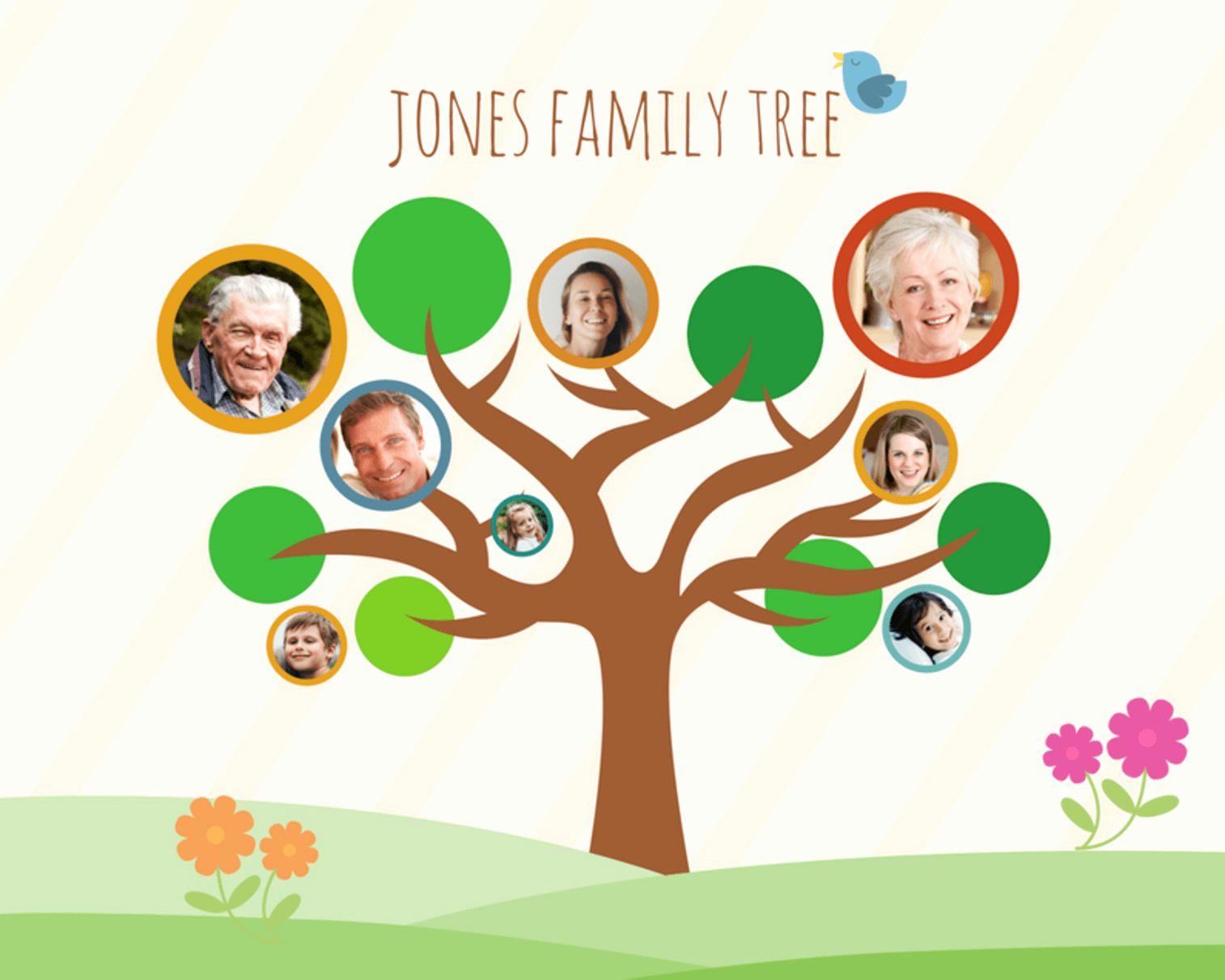 Family Tree Maker Free Online Fresh Free Line Family Tree Maker Design A Custom Family Tree Family Tree Images Family Tree Maker Free Family Tree
