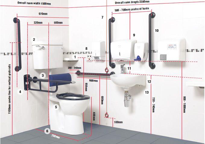 Standard Bathroom Sink Width MonclerFactoryOutletscom - Toilet for handicapped dimensions