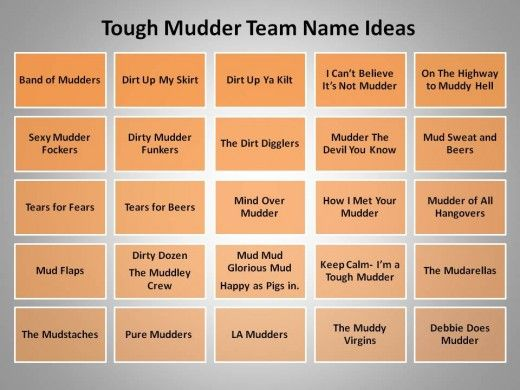 Great Team Name Ideas For Tough Mudder and Mud Runs | Tough mudder