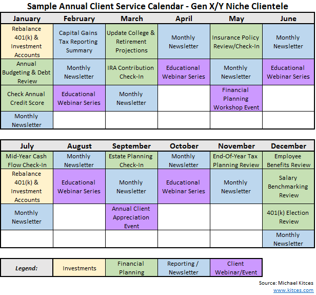 Crafting An Annual Client Service Calendar To Illustrate A