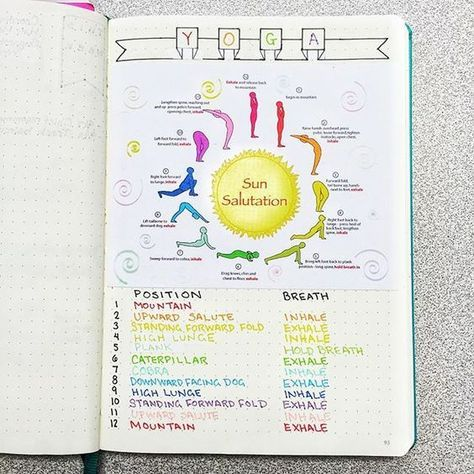 Epic List of Workout Trackers | Bullet journals, Bullet and Journal