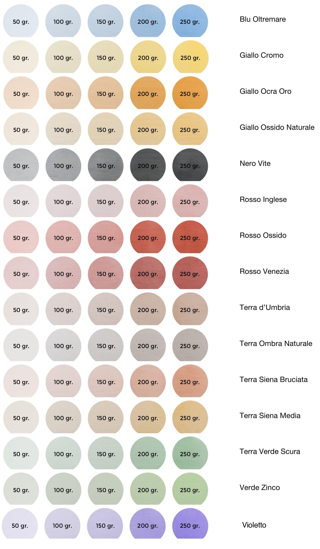 Colori Per Pittura Esterna Casa terre naturali e pigmenti per pitture a calce nel 2020