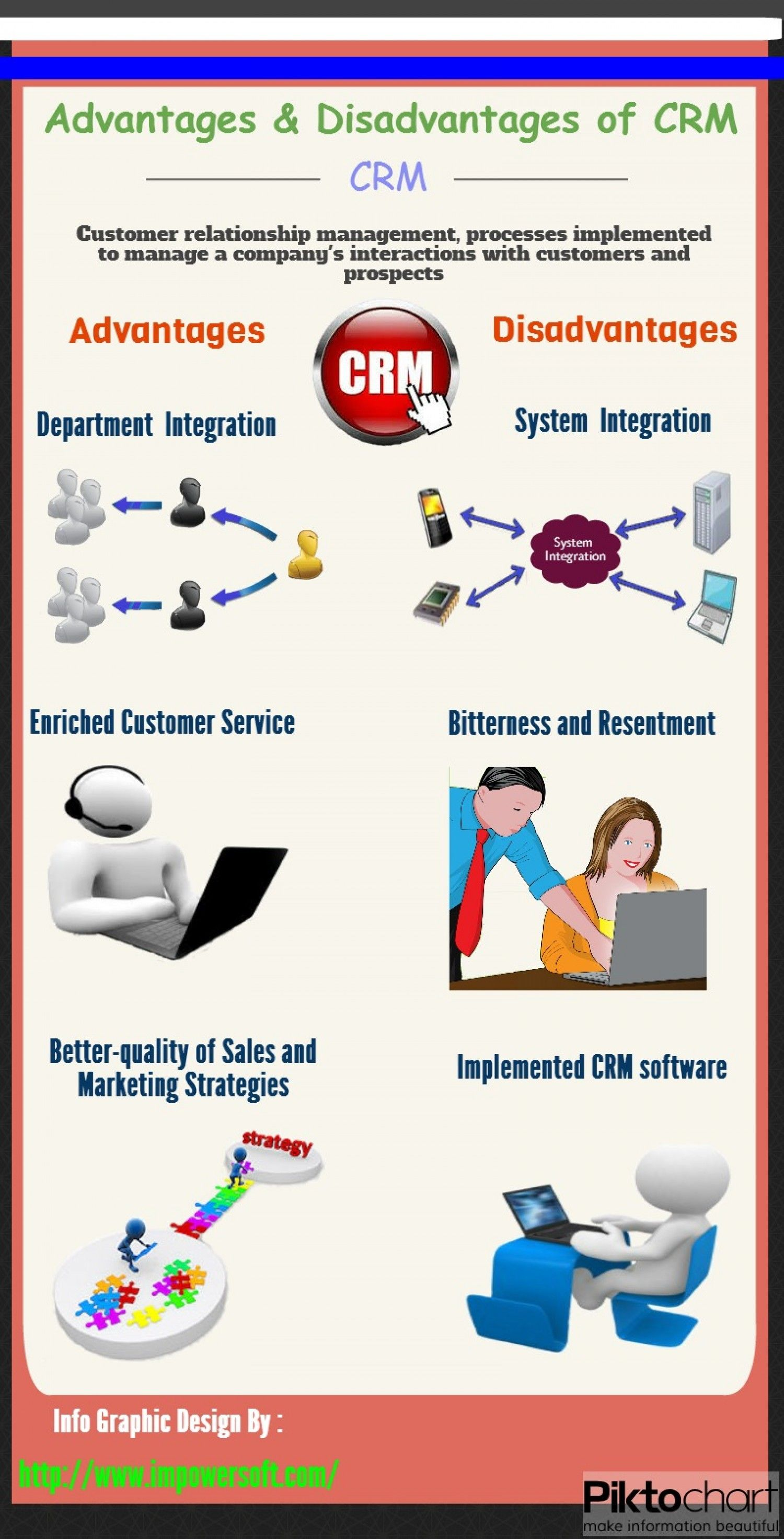Advantages and disadvantages of crm software visually