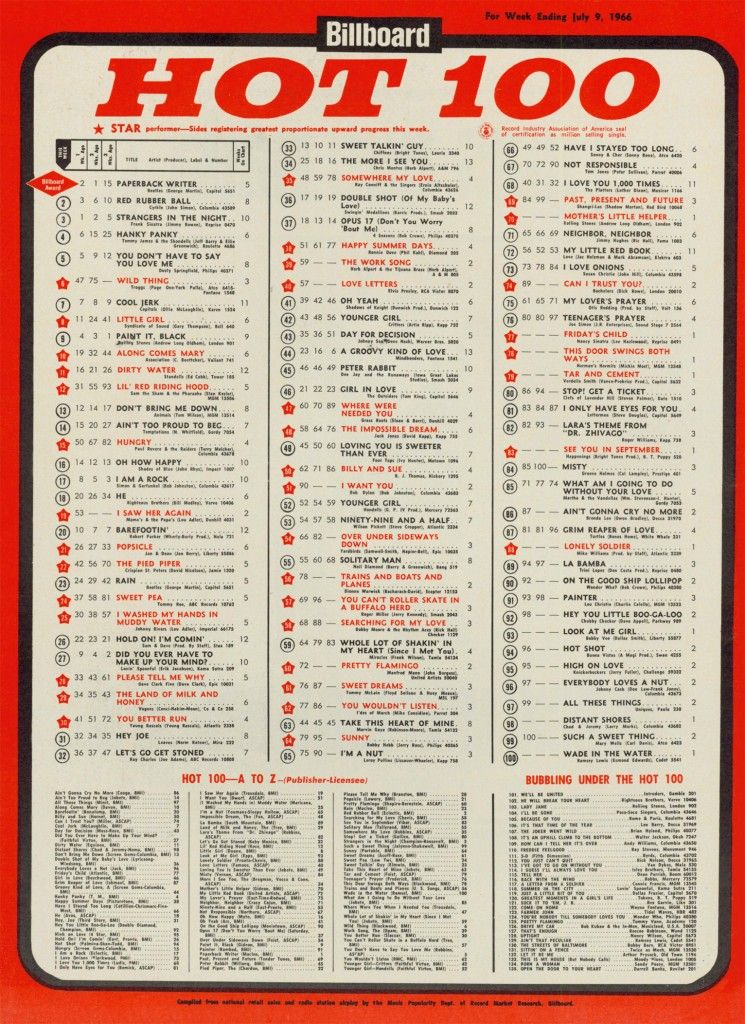 billboard top 100 songs 1973