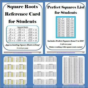 Square Roots Reference Card 1 225 Perfect Squares Sheet 1 To 100 Reference Cards How To Memorize Things Perfect Squares