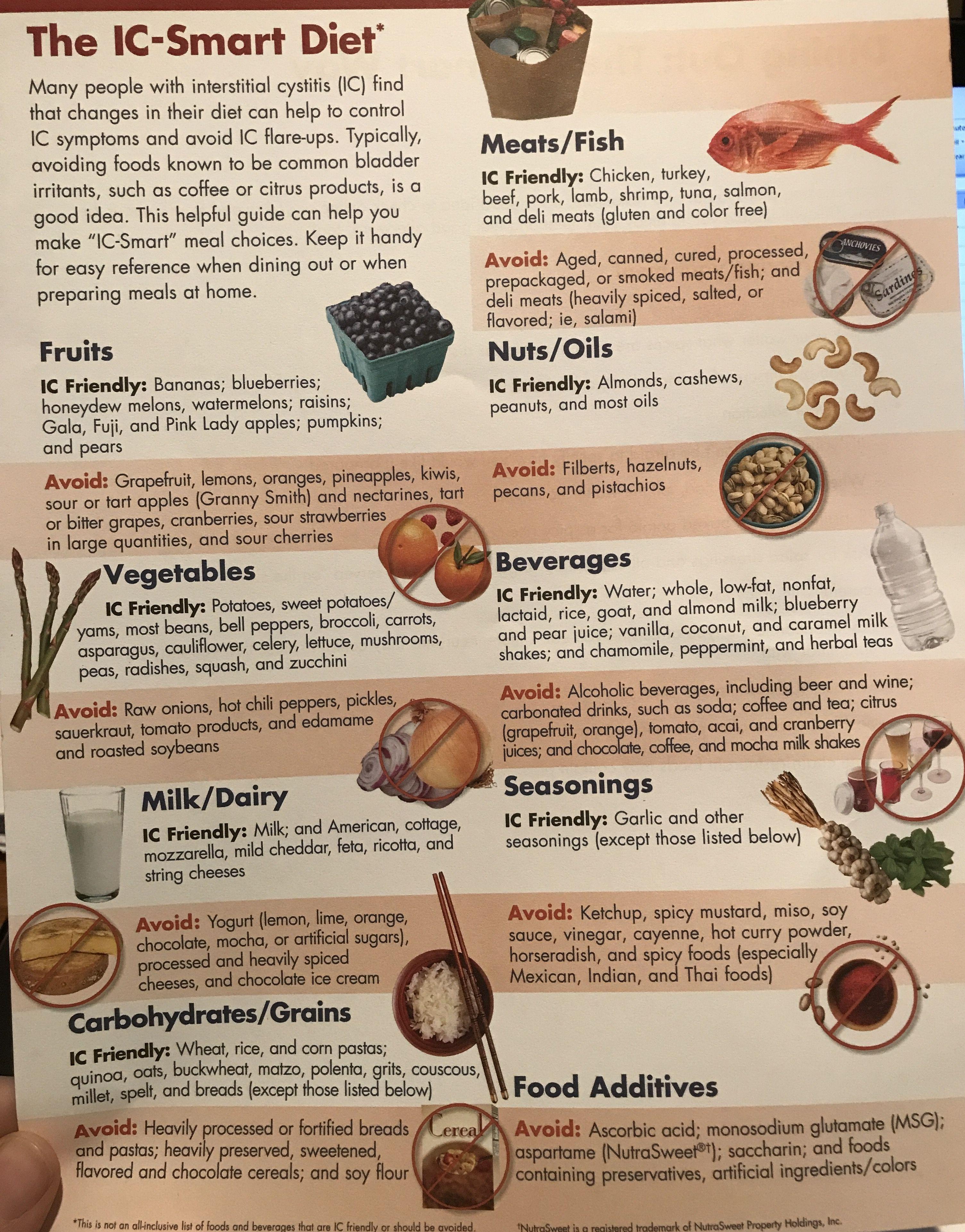 ic diet list food