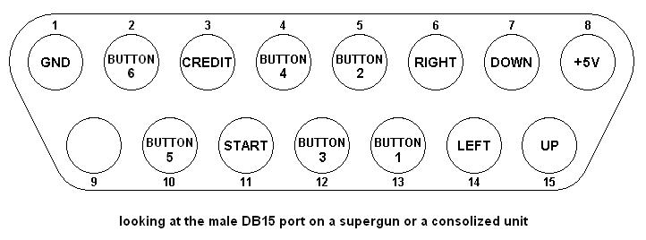 b7225c2be77eb688e64a06271b8166f8 standard neo geo stick compatible supergun controller ports