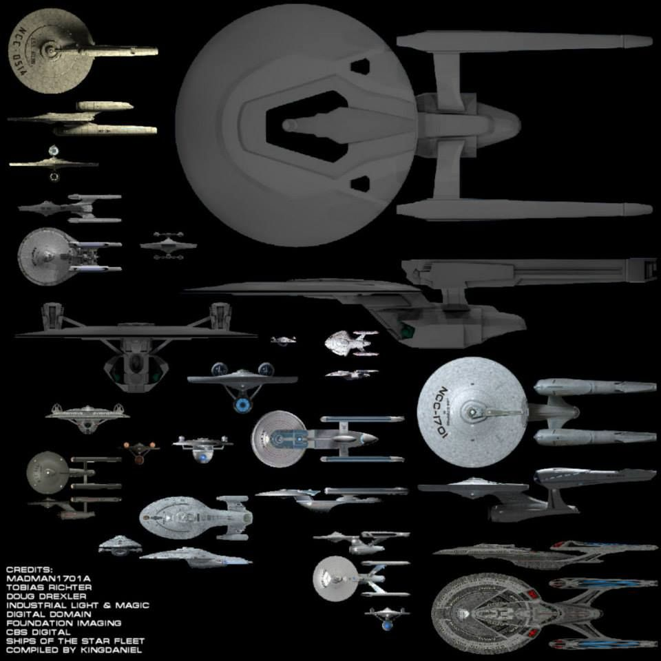 Starships Size Comparison | All Things Trek | Pinterest