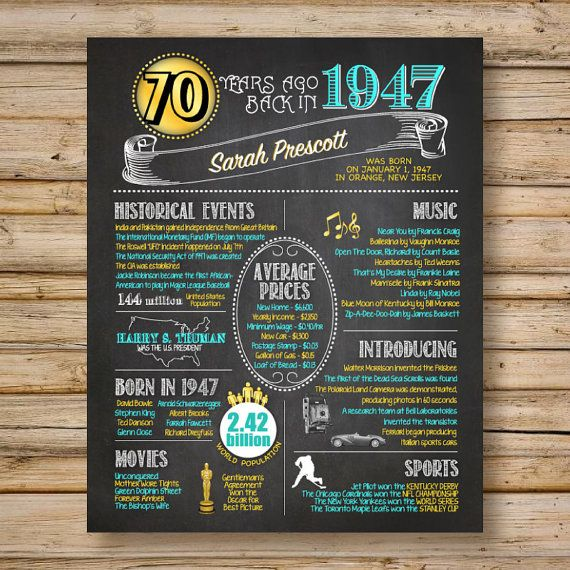 1947    70th Birthday Or Anniversary Chalkboard Poster, DIGITAL FILE,  Perfect Gift, Color Customizable, 70 Years Ago Sign